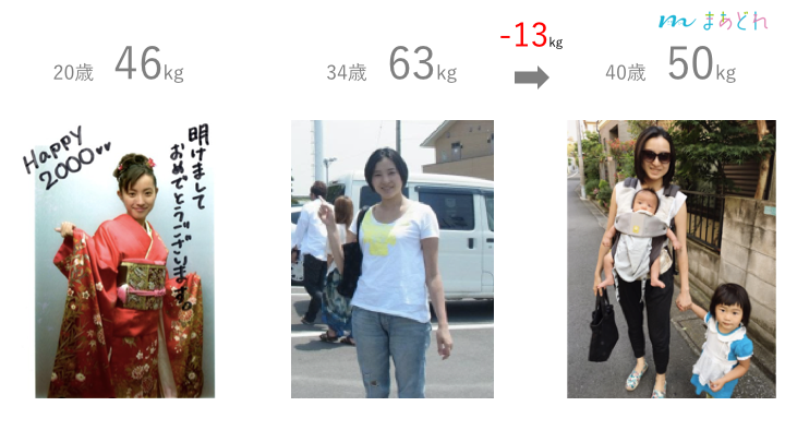 産後13kgのダイエットに成功した森田さん